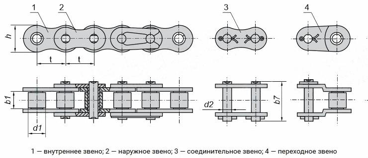 Замок приводной цепи SFR 520